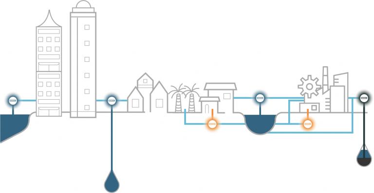 Ceramic flat sheet membrane - CERAFILTEC - illustration water we clean
